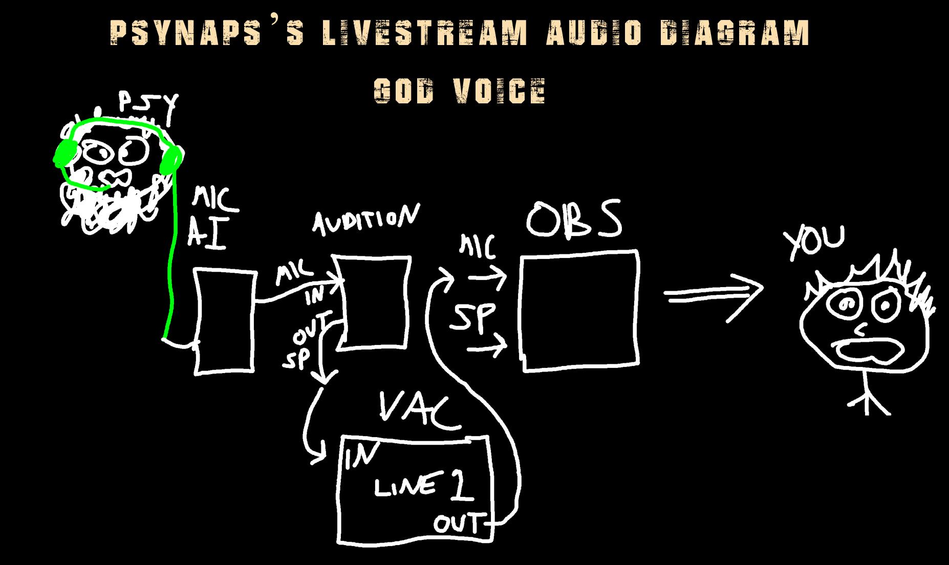 how to rewind on a live twitch stream