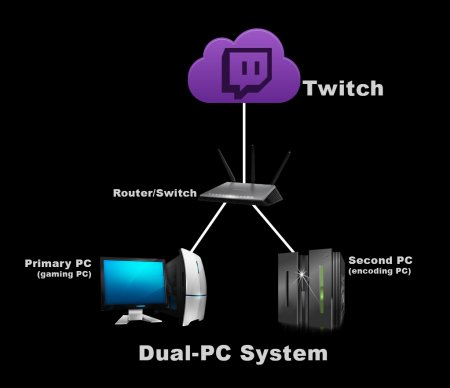 Dual_streaming_system_v01