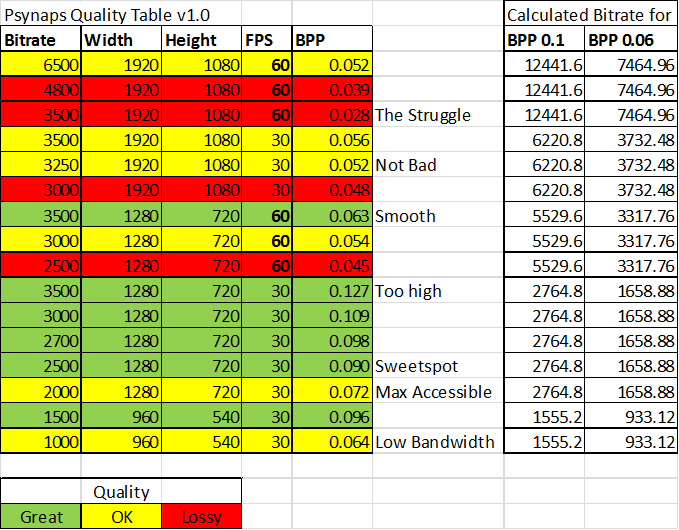 Psynaps_Quality_Table_v1.0-2