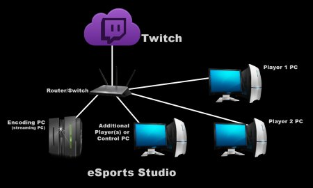 eSports_v01