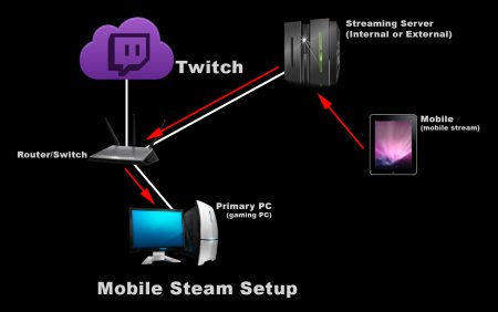mobile_stream_v06