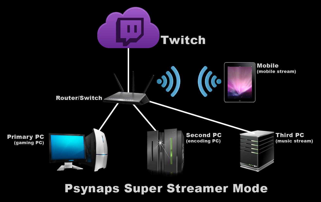 Psynaps Super Stream System Software Download - Psynaptic Media by